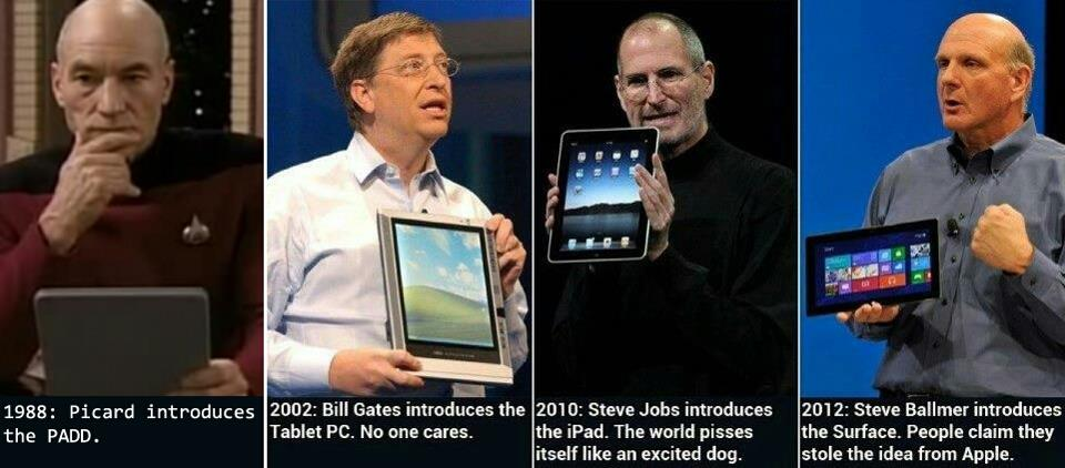 Who invented the tablet