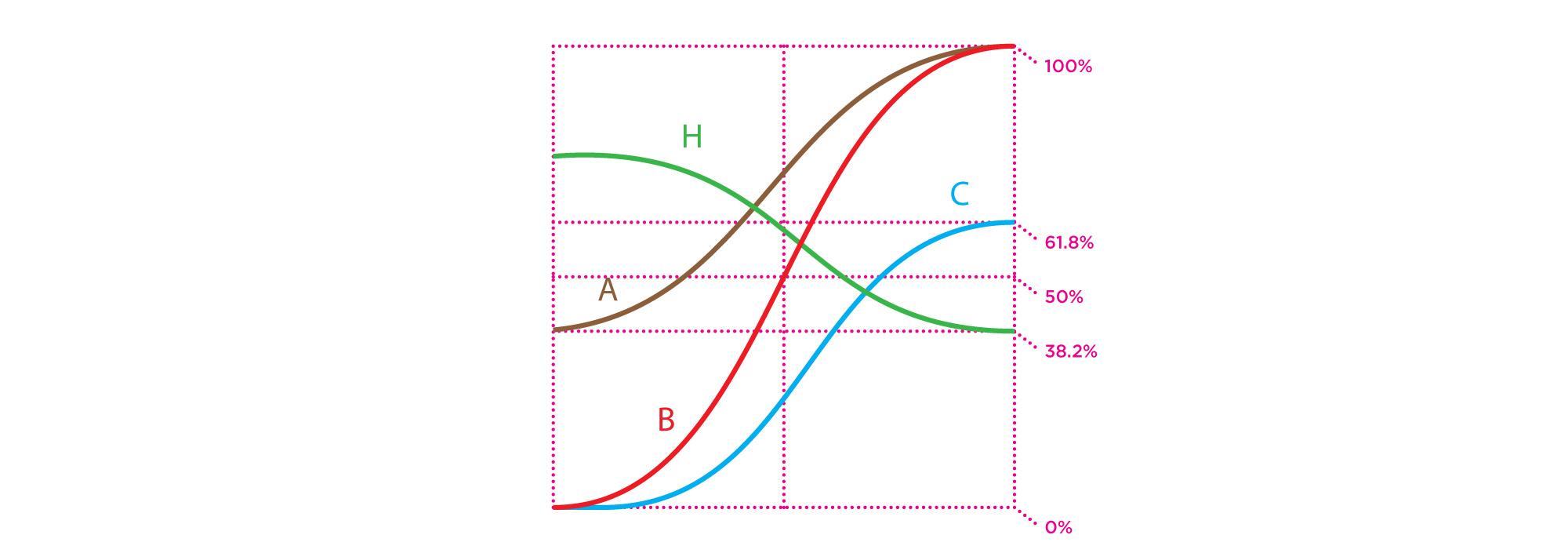 Bach Enlarge Wave Segments Crop